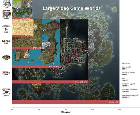 A relative size comparison of game world maps ... Giant Sea Monster Skyrim