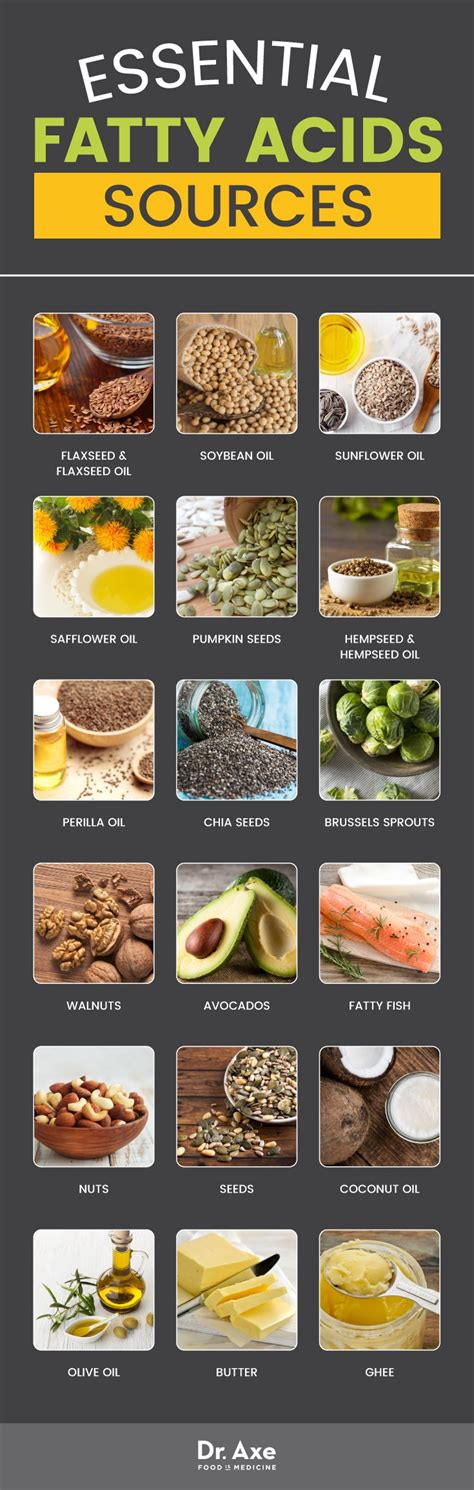 healthy fats dr axe essential fatty acids benefits sources recipes dr axe