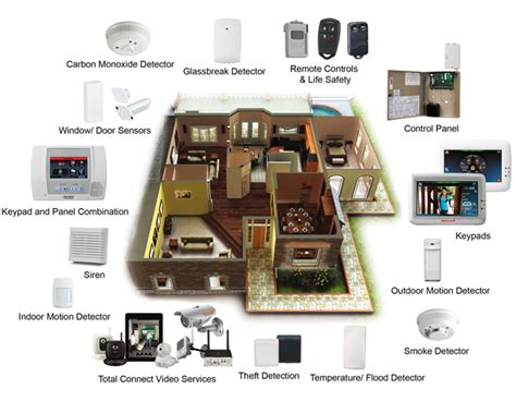 home security system using 8051 microcontroller and its