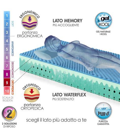 miglior materasso ortopedico migliore materasso ortopedico rigido singolo memory gel