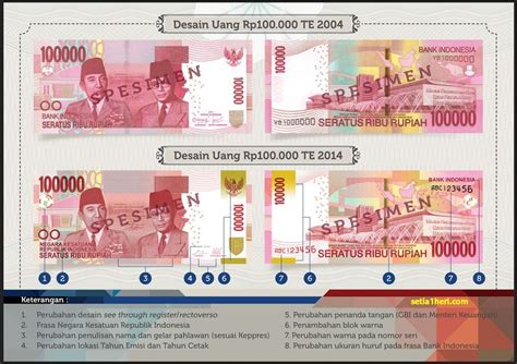 ini gambar uang nkri baru rp 100 000 mantemans setia1heri