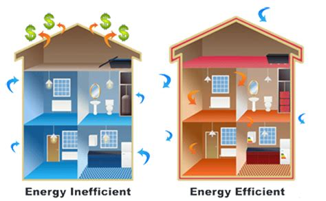energy house where energy efficiency collides with human health 5 ways