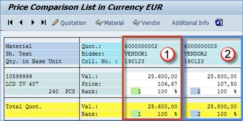sap quotation layout how to compare price for different quotation sap me49