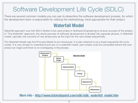 tutorialspoint waterfall model making of php based web application