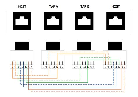 ethernet switch wiring diagram
