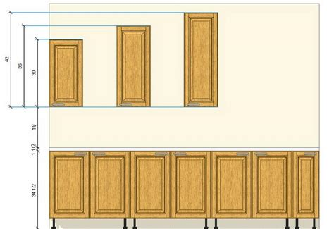 Kitchen Wall Cabinets Height | kitchen what s the common types of kitchen cabinet