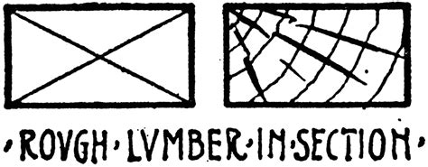 Rough Lumber In Section Material Symbol Clipart Etc