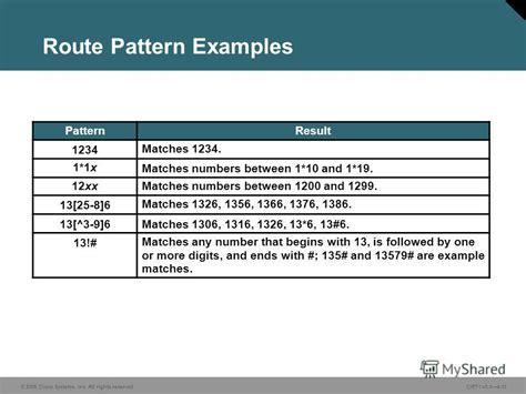 Route Pattern Wildcards Exles | презентация на тему quot 169 2006 cisco systems inc all