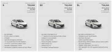 Nissan Leaf Length 2018 Nissan Leaf Reveal Recap Longer Range Better