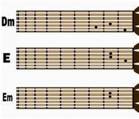 belajar kunci gitar yang susah gudang informasi belajar kunci dasar gitar untuk pemula