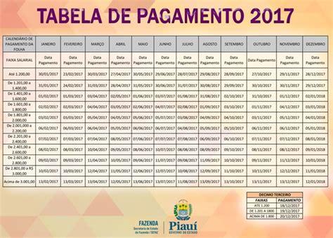 tabela do servidor federal para o ano de 2016 portal cidade luz governo do piau 237 divulga tabela de
