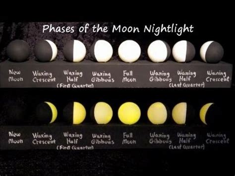 edu science moon phase light learning the moon phases diy kids night light science