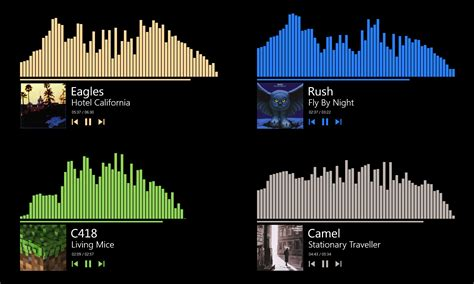 now playing dexterity nowplaying display for rainmeter by