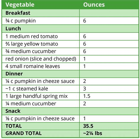 9 vegetables a day 2 pounds of vegetables a day september 2015