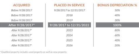 section 179 real property contractors and tax reform key aspects to know explore