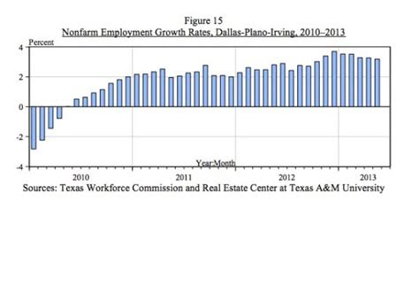 at texas am university home real estate center at real estate center at texas a m releases report extolling