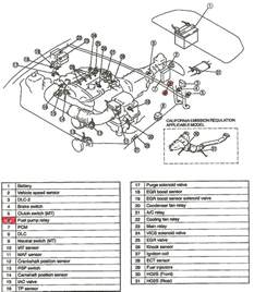 2000 mazda miata fuel system problem fuel relay passenger side