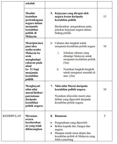contoh teks anekdot membuat undang undang skema jawapan sistem pemerintahan dan pentadbiran negara