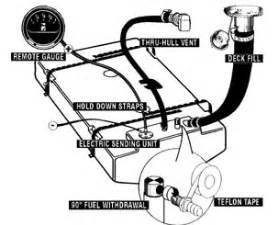 Fuel System Boat Fuel System Installation Checklist West Marine