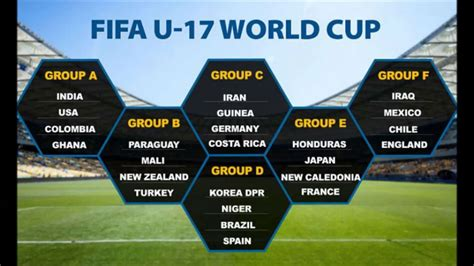list theme song fifa world cup fifa u 17 world cup full schedule official theme song