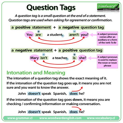 tag questions exercises with verb to be english questions tags woodward english