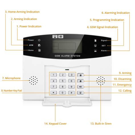 wireless gsm sms autodial home office security system