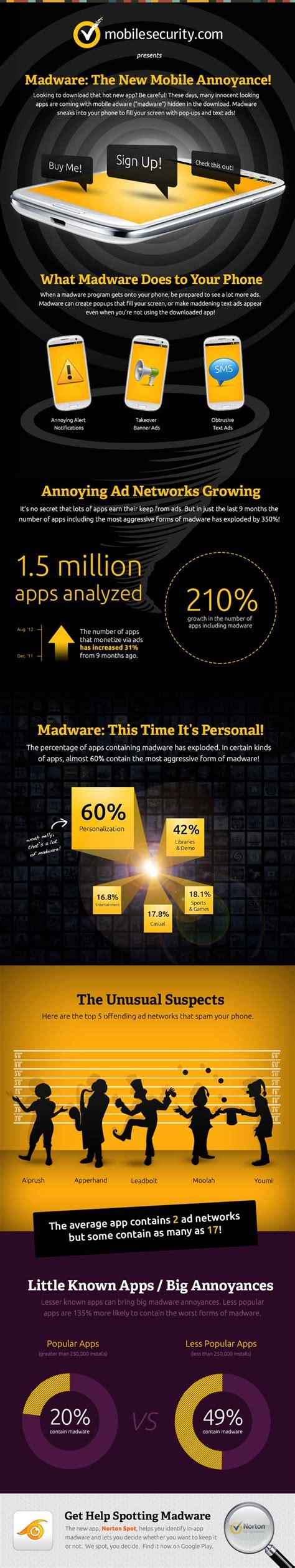 best security 2015 norton security 2015 review best antivirus free