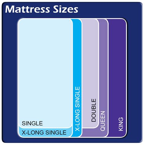 bed size chart mattress sizes new mattress sizing mattress measurements