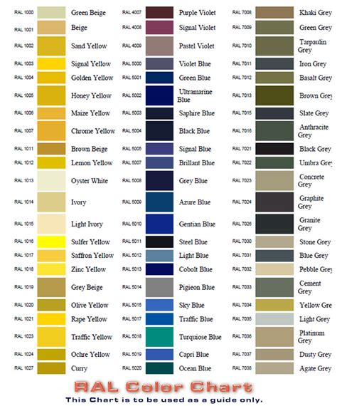 ral color code cross reference chart pictures to pin on pinsdaddy