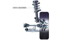 Shock Breaker Depan Mazda 2 ciri ciri shock breaker mobil rusak dealer resmi toyota jawa tengah diy