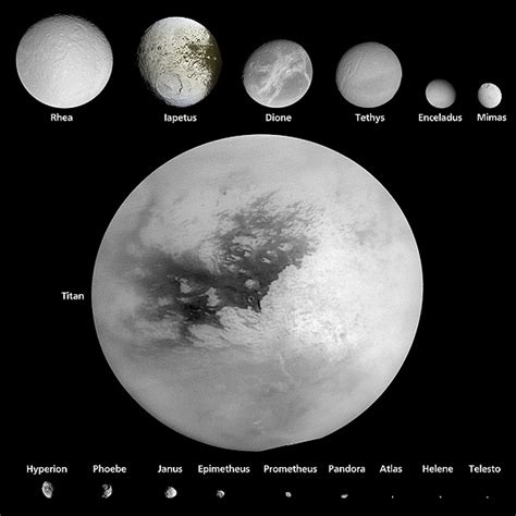 name the largest moon of saturn dlr cassini huygens milestones in space five years