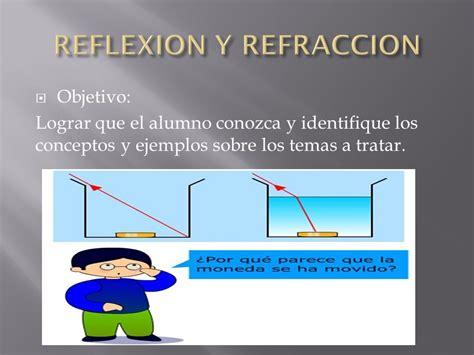 imagenes de la reflexion y refraccion reflexion y refraccion ppt video online descargar