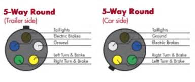 5 way trailer wiring schematic 5 free engine image for