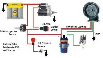 Engine run stand plans http www thesamba com vw forum viewtopic php