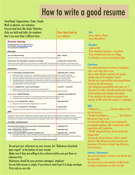 How To Put Resume by Made In Korea 1988 How To Write A Resume