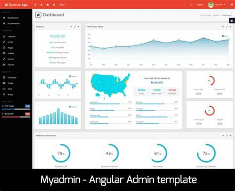 Responsive Bootstrap Admin By Price High Gridgum Angular Dashboard Template
