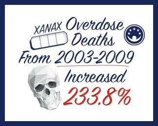 Clonazepam Detox Centers by Dangers Of Mixing Klonopin And Xanax