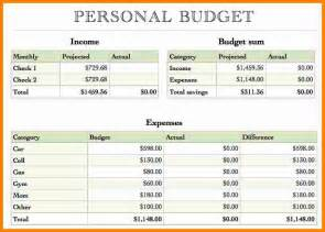 basic will template 8 basic budget template budget template