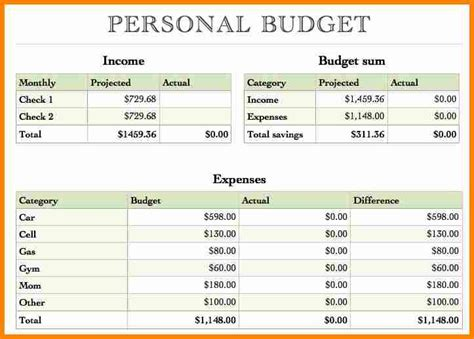 budget form template 8 basic budget template budget template