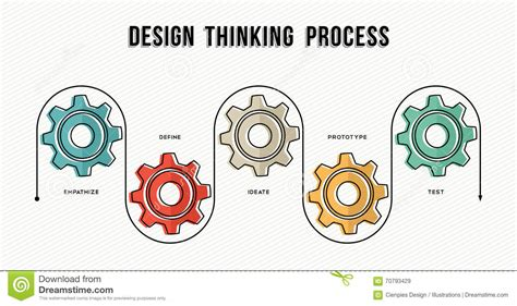 art design visual thinking design thinking process concept design in line art stock