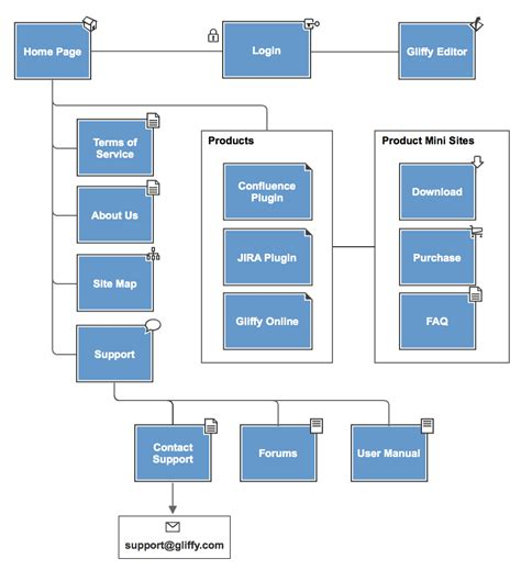 site map template free sitemap gliffy create site maps diagrams site map template