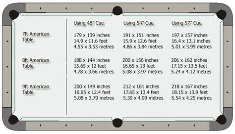 pool table dimensions regulation