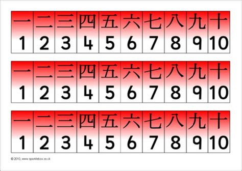 printable chinese numbers 1 10 learn mandarin chinese numbers 0 10 music v