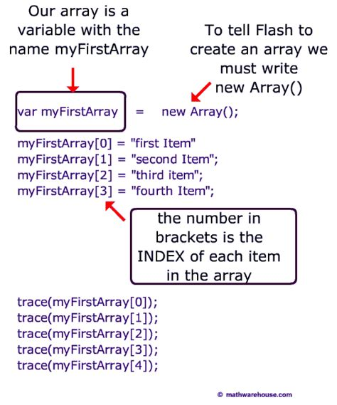 construct 2 array tutorial how to declare and initialize an array exle and