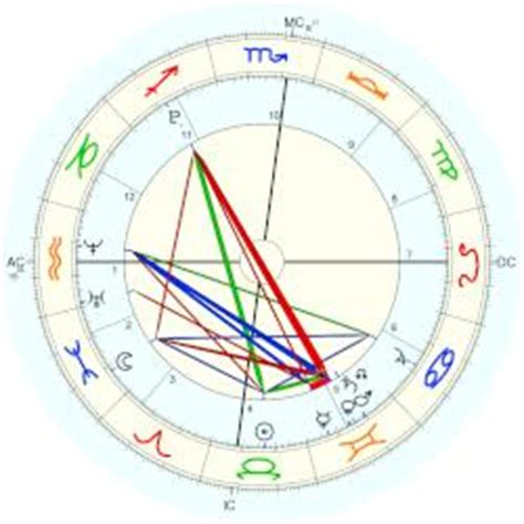 lucy lawless natal chart judah tapert horoscope for birth date 7 may 2002 born in