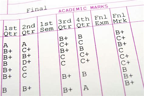From Biglaw To Mba by Do Grades Matter To Mba Employers Yes And No Bloomberg