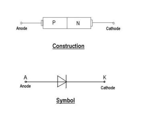 diode anode or cathode this website is currently unavailable