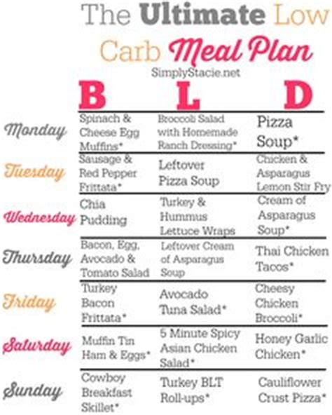 Galerry printable low carb meal plan