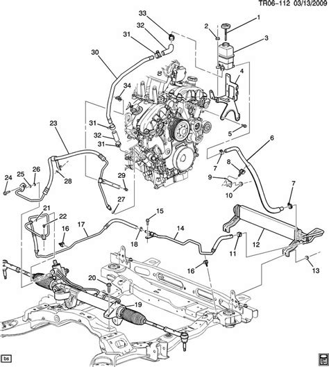 electric power steering 2009 chevrolet traverse parking system saturn outlook fuel filter get free image about wiring diagram