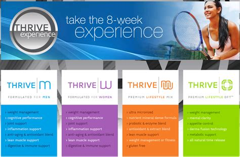 le vel thrive products the thrive experience le vel level thrive scam lose weight tips